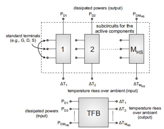 Phd thesis power amplifier